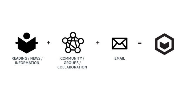logo components: reading news + community groups + email
